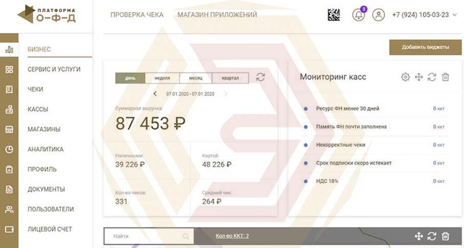 Интерфейс личного кабинета после авторизации на официальном сайте Платформы ОФД