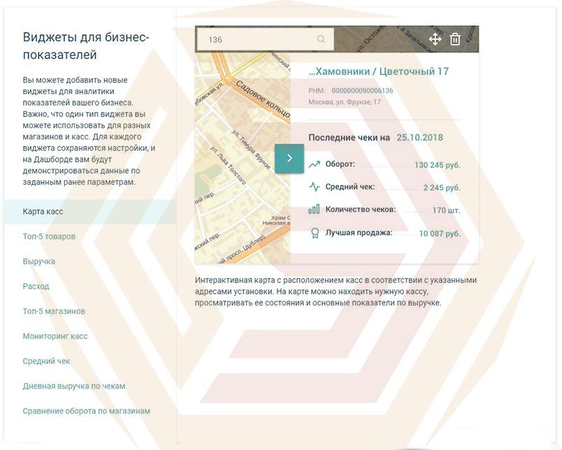 В личном кабинете Платформы ОФД на официальном сайте предоставляется возможность добавить несколько удобных виджетов для визуализации аналитической информации